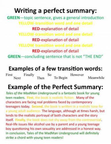 Writing A Perfect Summary | NKC_BookSpace
