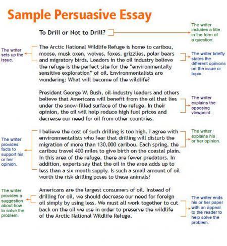 Persuasive writing prompts