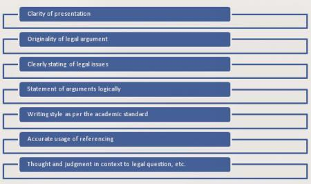 Custom essay services legal