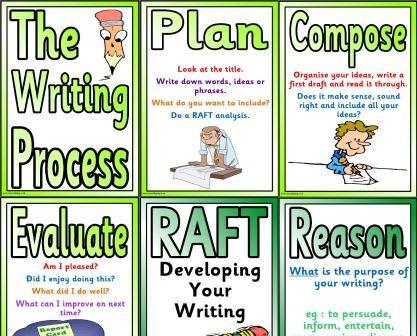 writingprocess.jpg