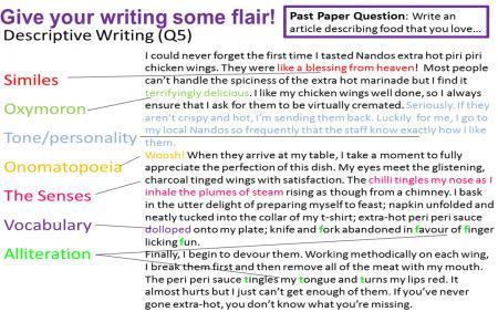 English Language Exam: Writing Tips   Miss Ryan's GCSE English