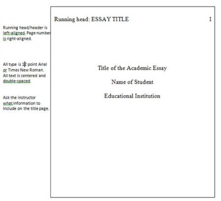 What should b3e on running head of a essay sample
